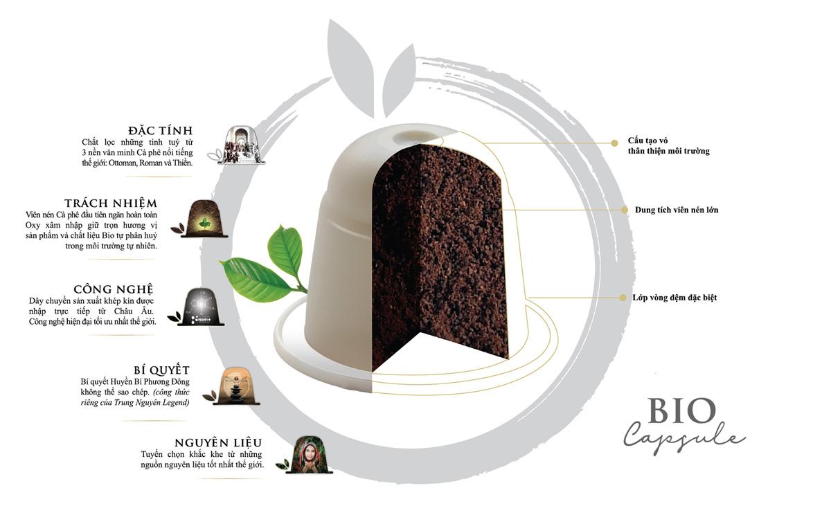 Cà phê rang xay viên nén Roman Trung Nguyên Legend.